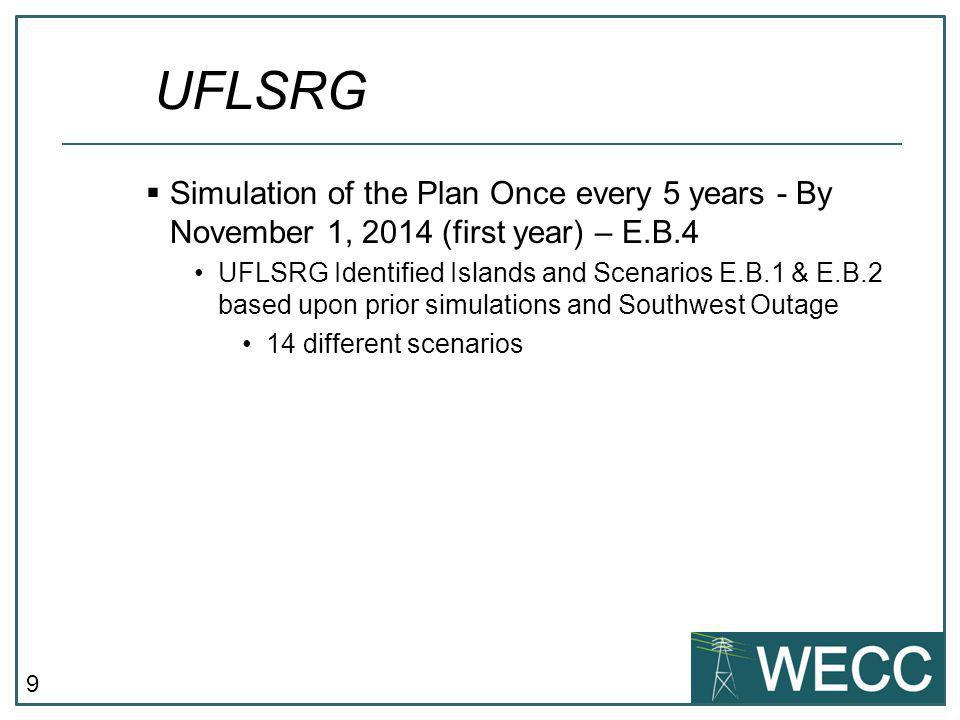 UFLSRG Simulation of the Plan Once every 5 years - By November 1, 2014 (first year) – E.B.4.