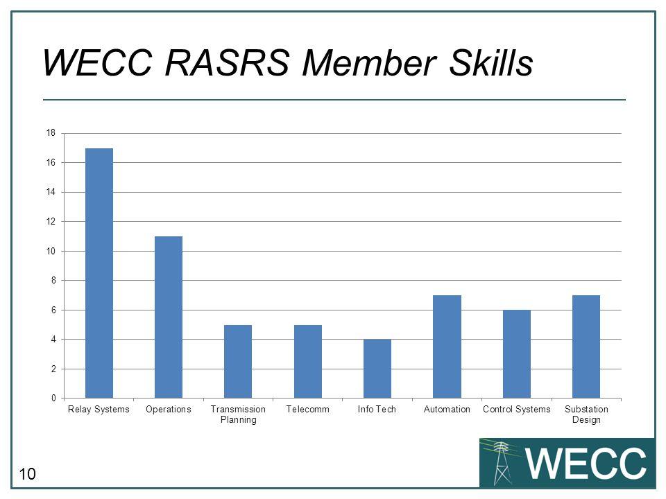 WECC RASRS Member Skills