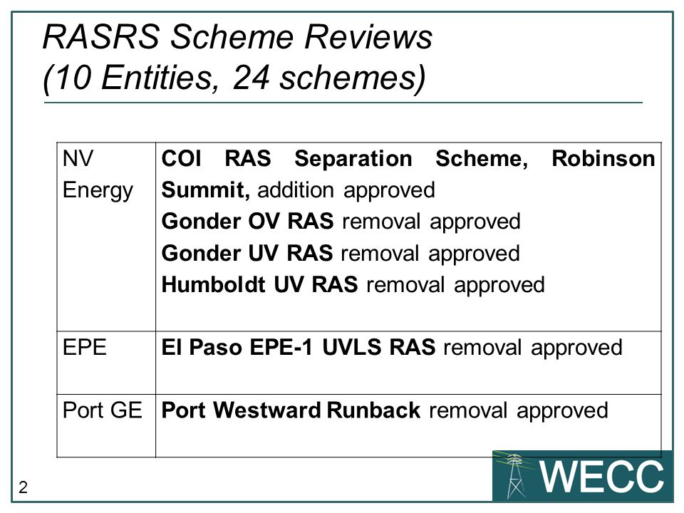RASRS Scheme Reviews (10 Entities, 24 schemes)