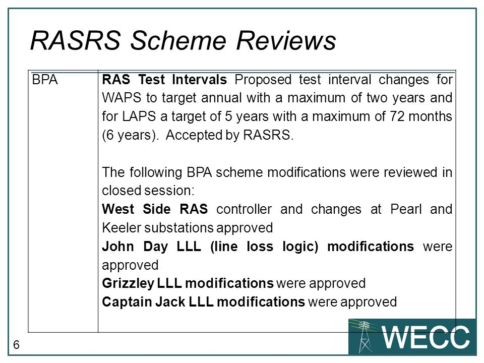 RASRS Scheme Reviews BPA