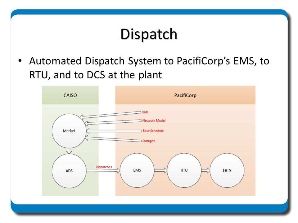 Dispatch Automated Dispatch System to PacifiCorp's EMS, to RTU, and to DCS at the plant
