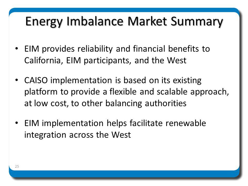 Energy Imbalance Market Summary