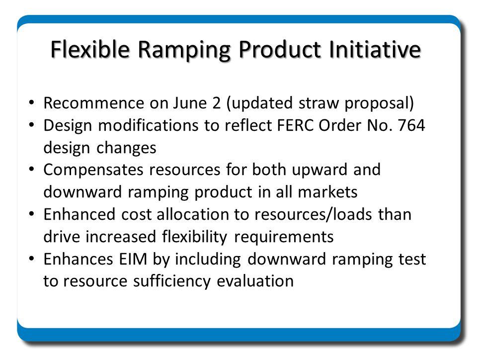 Flexible Ramping Product Initiative