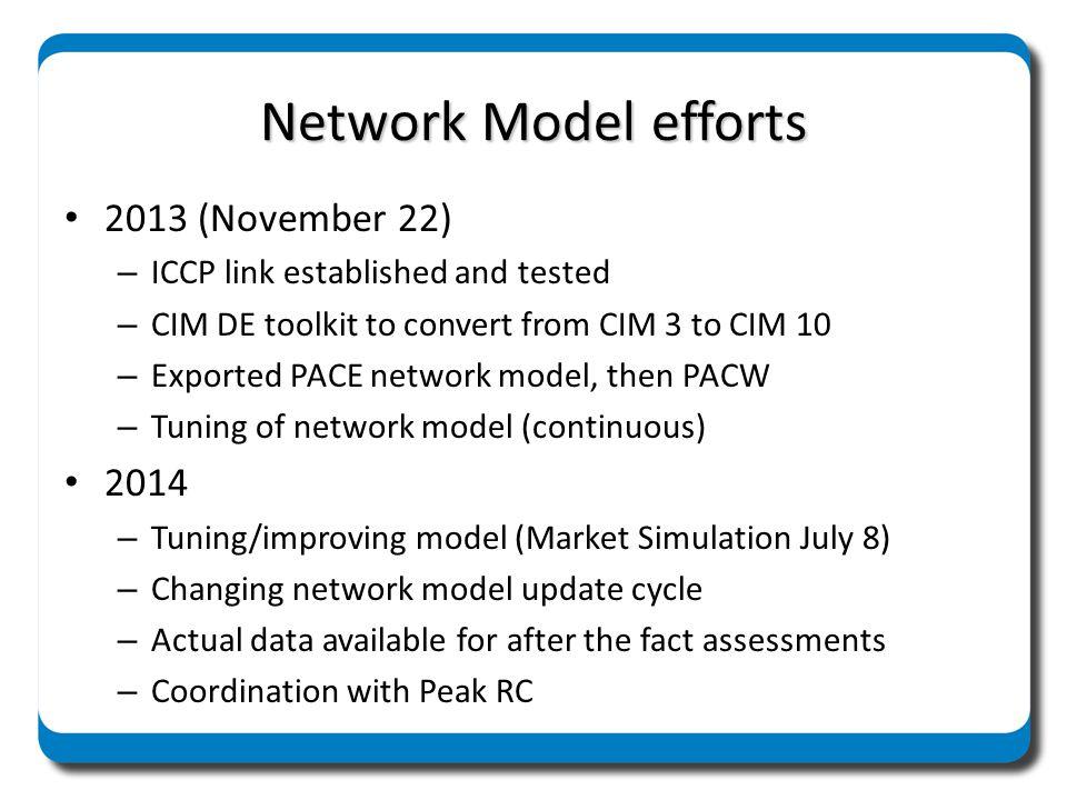 Network Model efforts 2013 (November 22) 2014