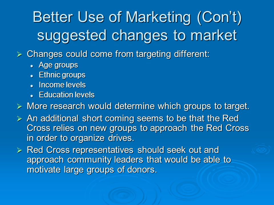 Better Use of Marketing (Con't) suggested changes to market