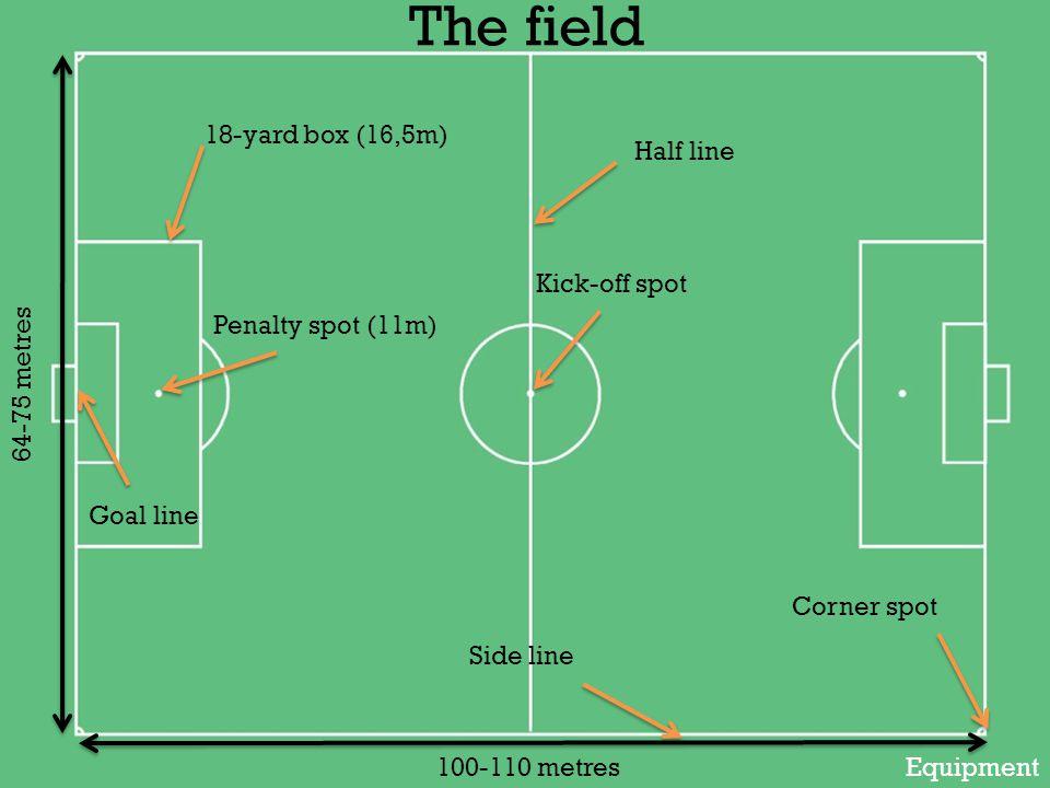 The field 18-yard box (16,5m) Half line Kick-off spot