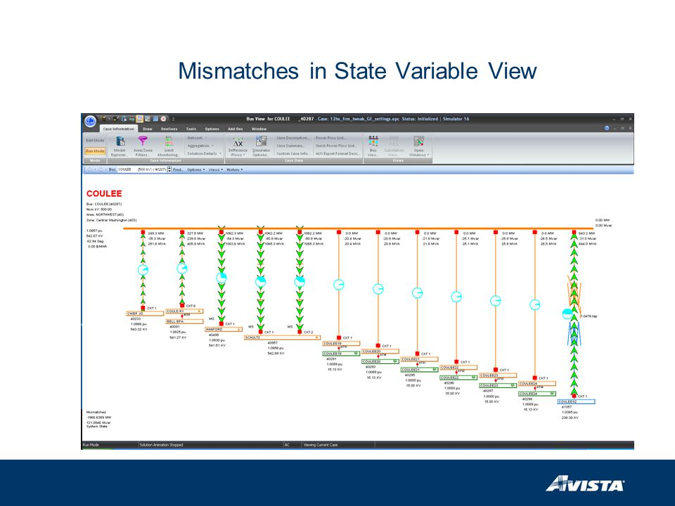 Mismatches in State Variable View