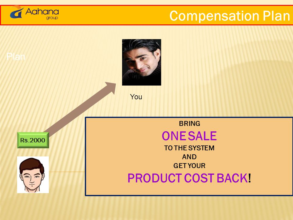 Compensation Plan ONE sale product cost back! Plan You Bring