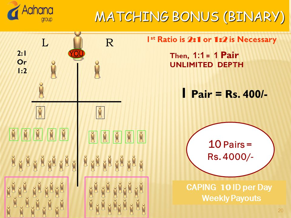 Matching Bonus (Binary)