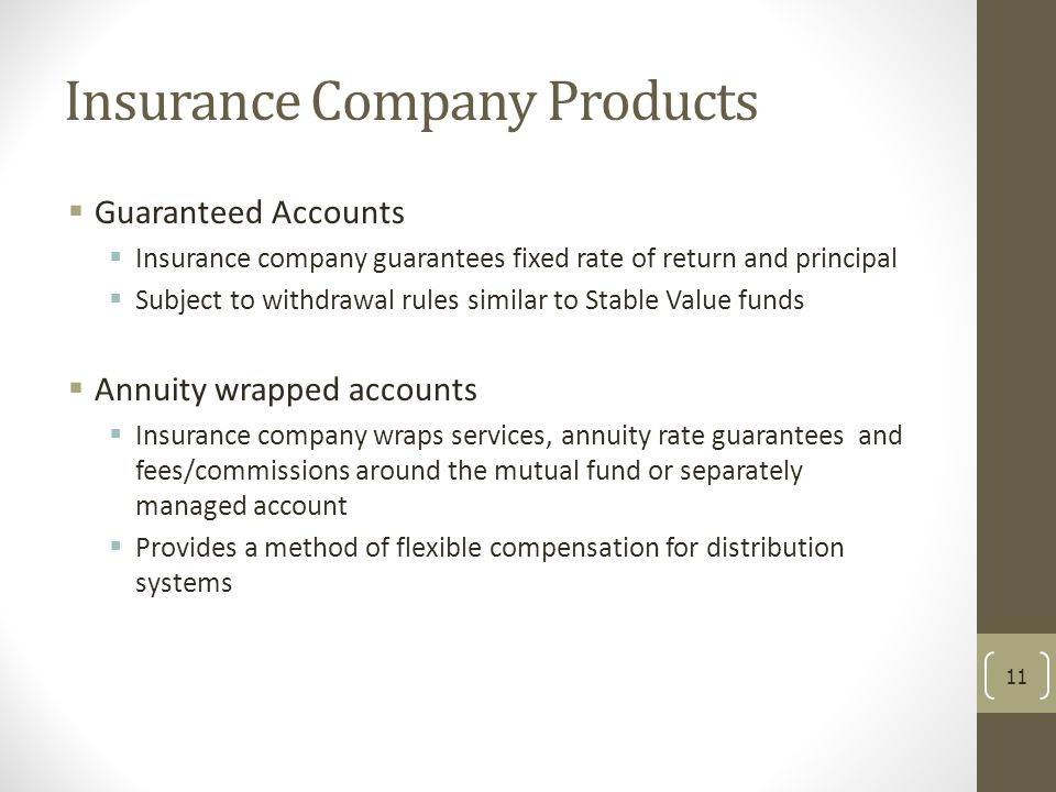 Insurance Company Products