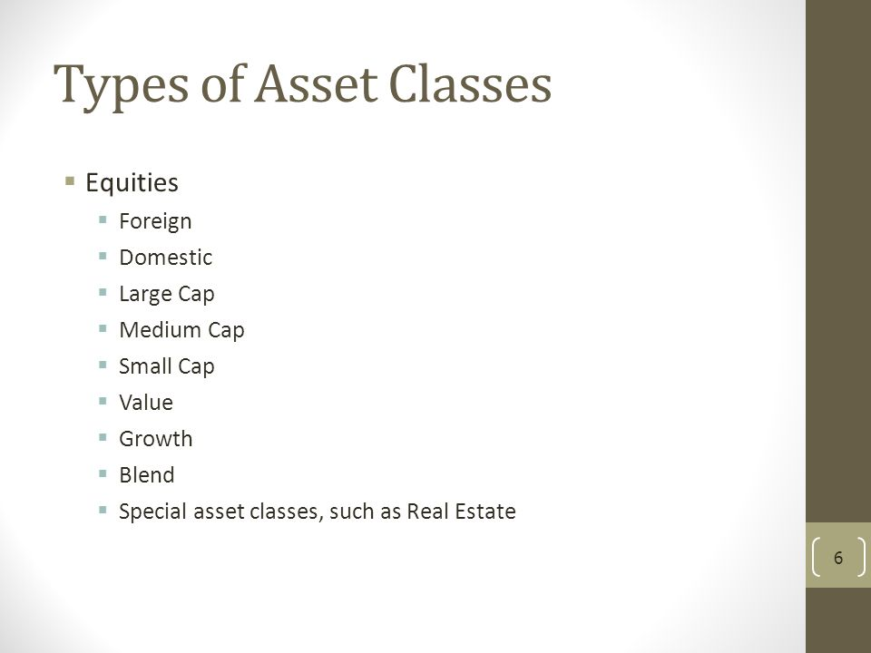 Types of Asset Classes Equities Foreign Domestic Large Cap Medium Cap