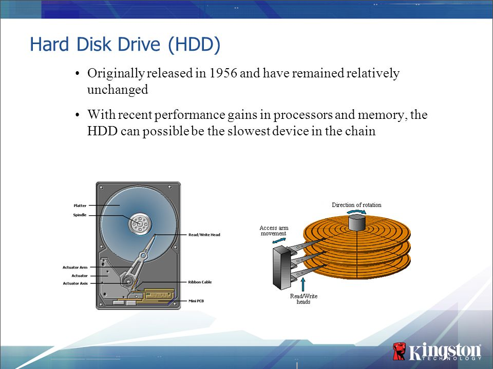 Hard Disk Drive (HDD) Originally released in 1956 and have remained relatively unchanged.