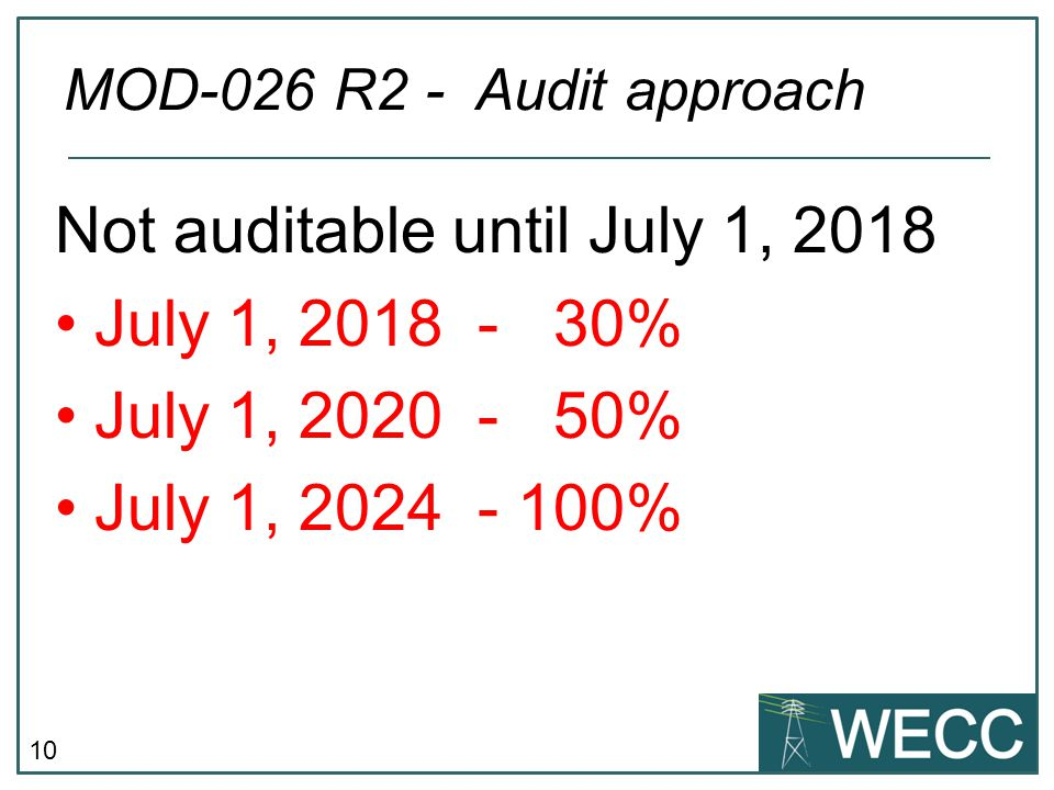 Not auditable until July 1, 2018 July 1, 2018 - 30% July 1, 2020 - 50%