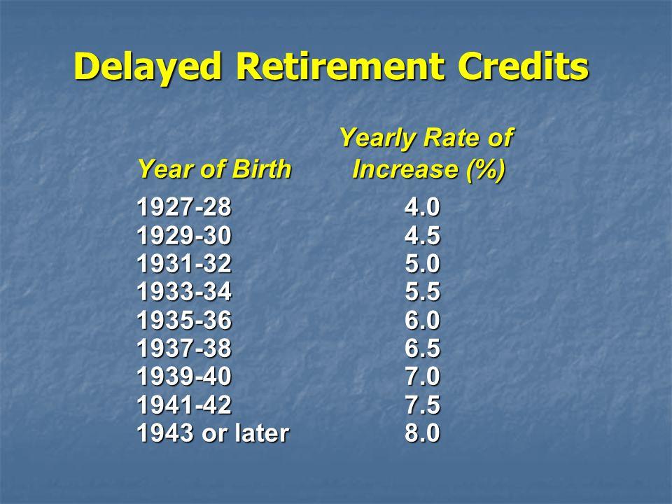 Delayed Retirement Credits