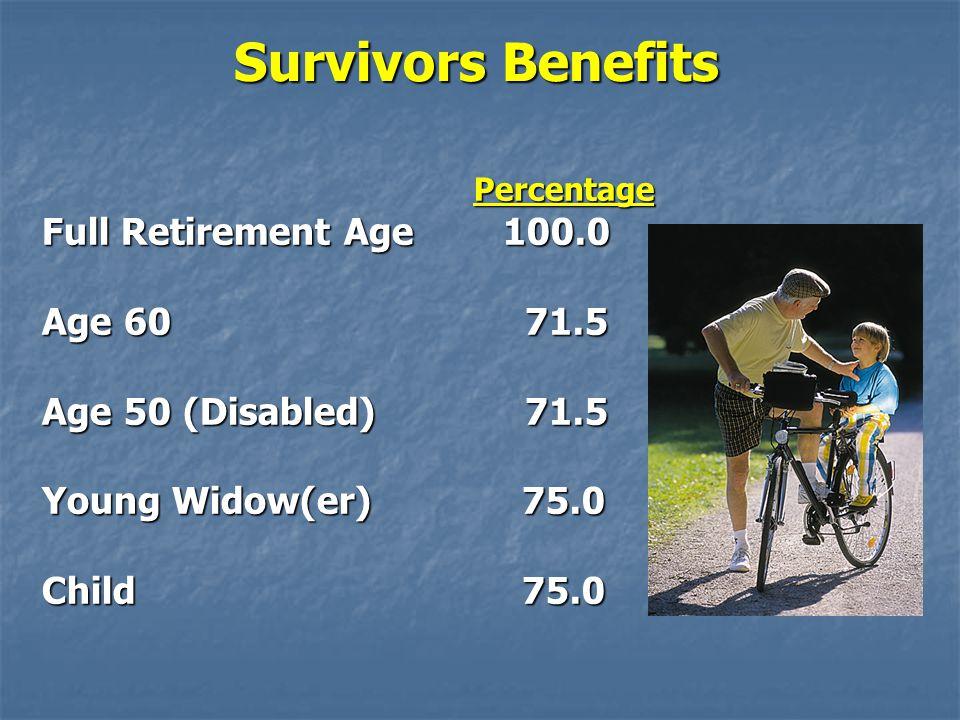 Survivors Benefits Percentage Full Retirement Age 100.0 Age 60 71.5