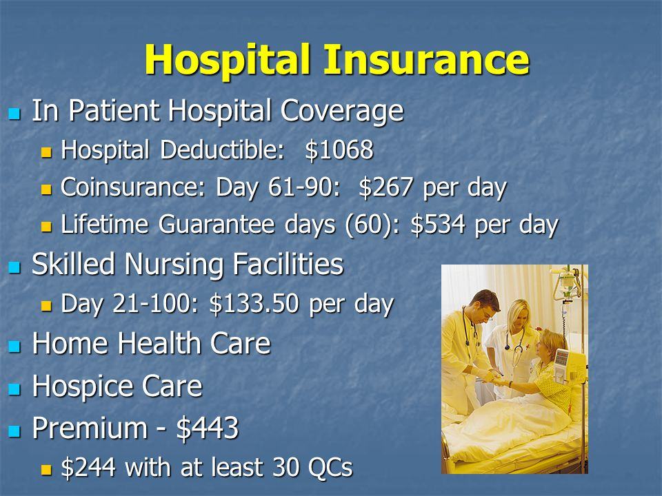 Hospital Insurance In Patient Hospital Coverage