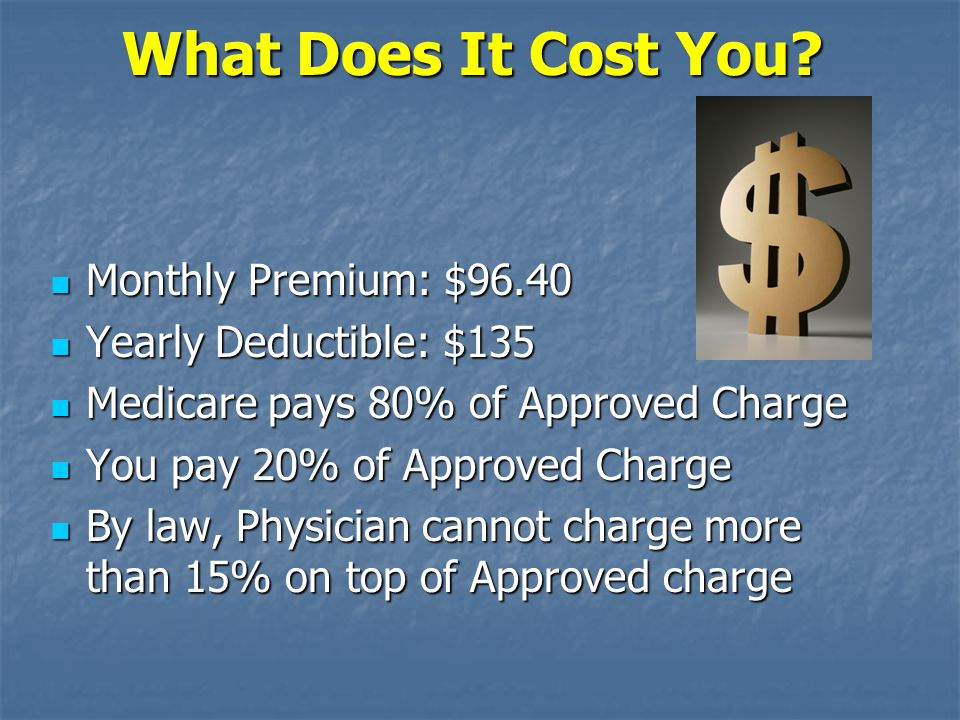What Does It Cost You Monthly Premium: $96.40 Yearly Deductible: $135