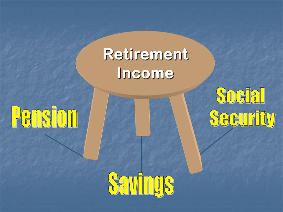 Retirement Income Social Security Pension Savings