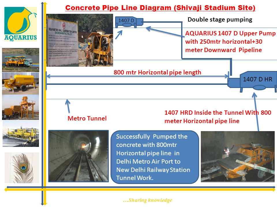 Concrete Pipe Line Diagram (Shivaji Stadium Site)