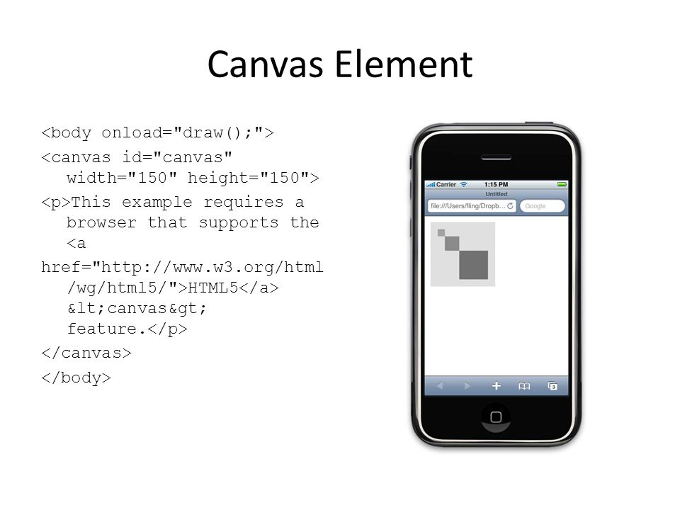 Canvas Element