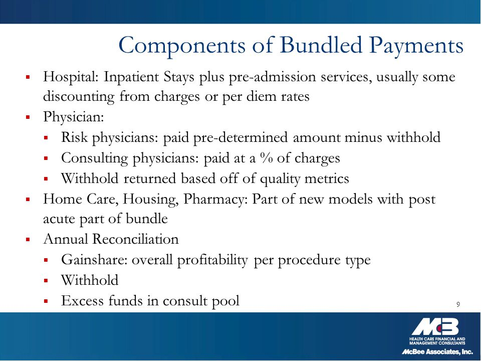 Components of Bundled Payments