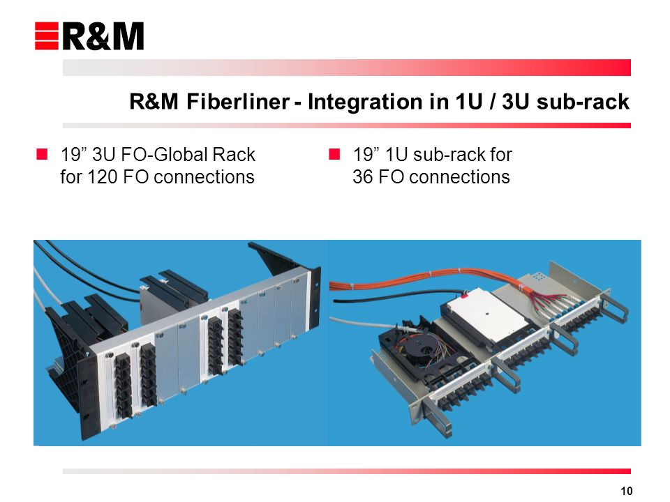 R&M Fiberliner - Integration in 1U / 3U sub-rack