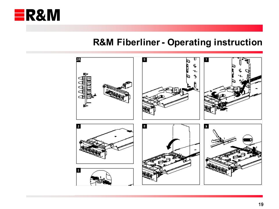 R&M Fiberliner - Operating instruction