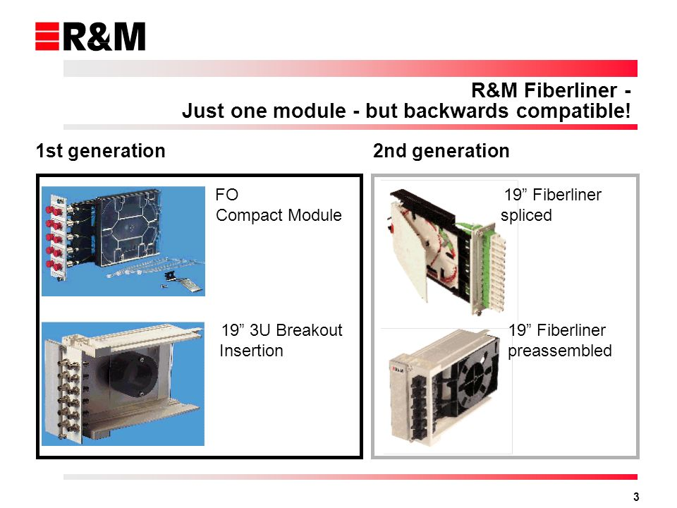 R&M Fiberliner - Just one module - but backwards compatible!