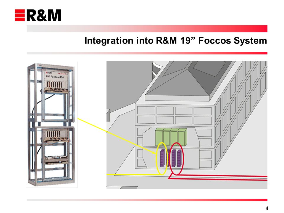 Integration into R&M 19 Foccos System