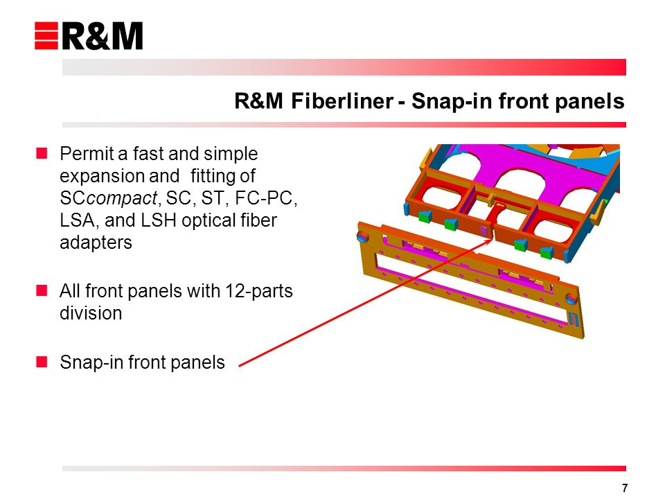 R&M Fiberliner - Snap-in front panels