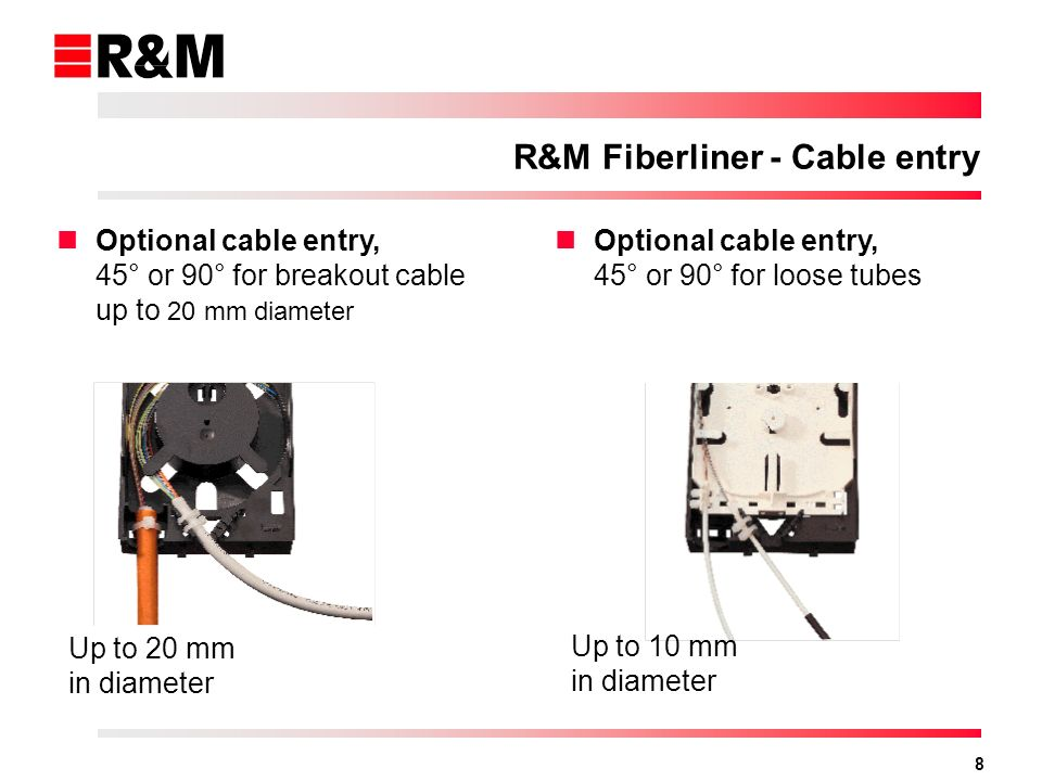 R&M Fiberliner - Cable entry