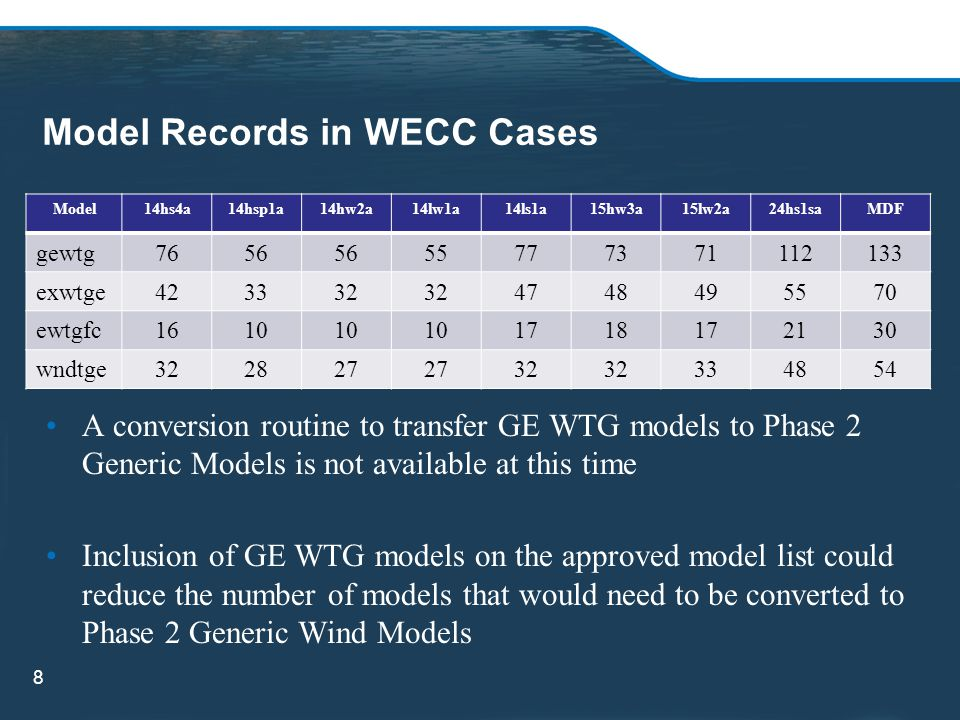 Model Records in WECC Cases