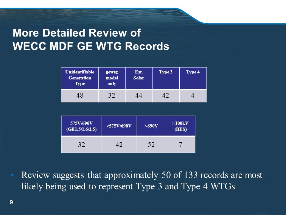 More Detailed Review of WECC MDF GE WTG Records