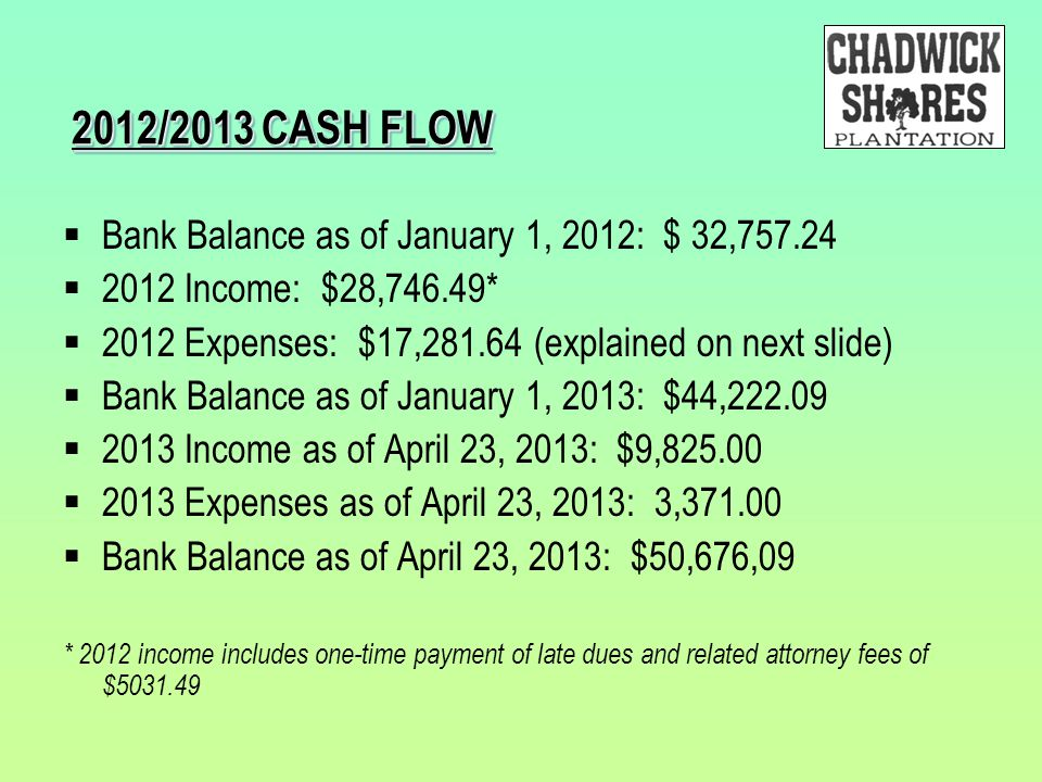 2012/2013 CASH FLOW Bank Balance as of January 1, 2012: $ 32,757.24