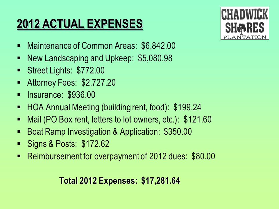 2012 ACTUAL EXPENSES Maintenance of Common Areas: $6,842.00