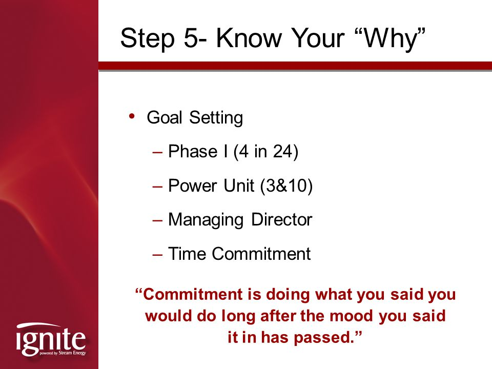 Step 5- Know Your Why Goal Setting Phase I (4 in 24)
