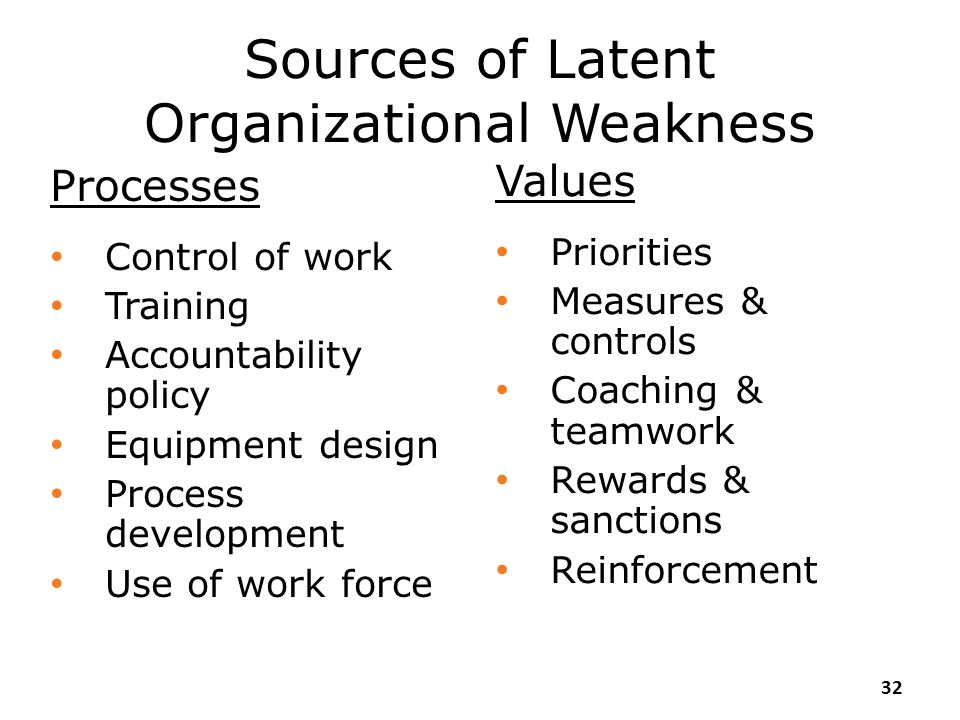 Sources of Latent Organizational Weakness