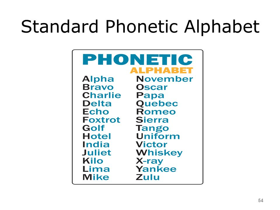 Standard Phonetic Alphabet