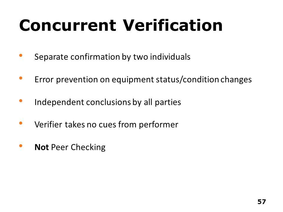Concurrent Verification