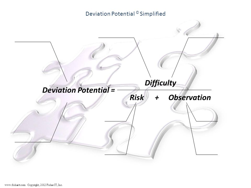 Deviation Potential © Simplified