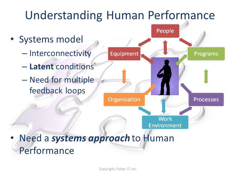 Understanding Human Performance