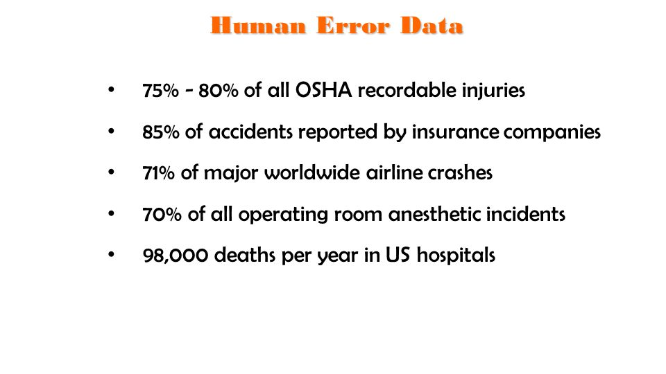 Human Error Data 75% - 80% of all OSHA recordable injuries