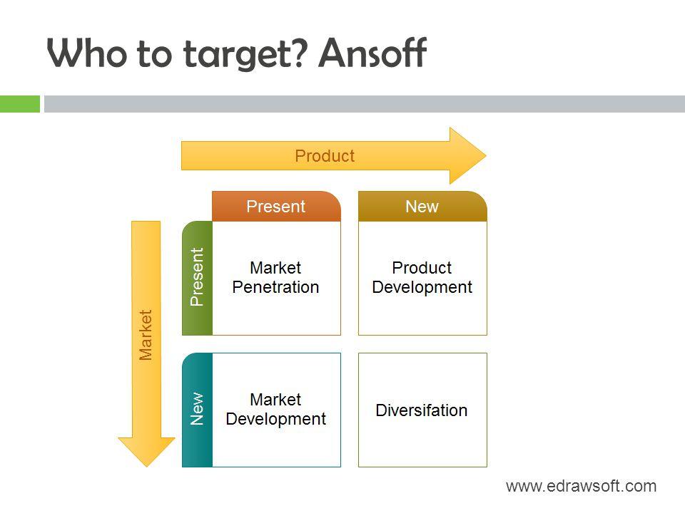 Who to target Ansoff www.edrawsoft.com