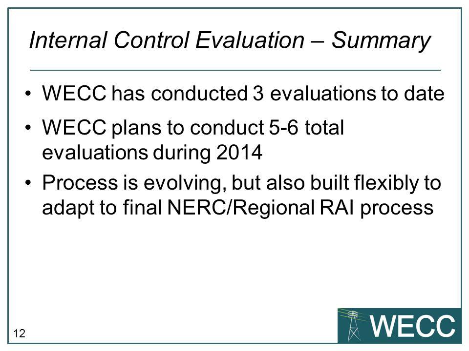 Internal Control Evaluation – Summary
