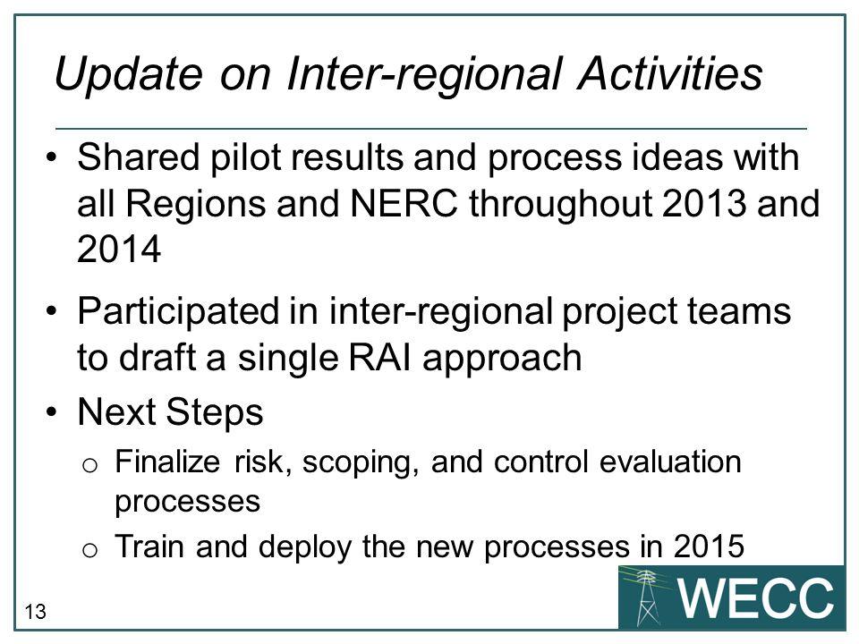 Update on Inter-regional Activities