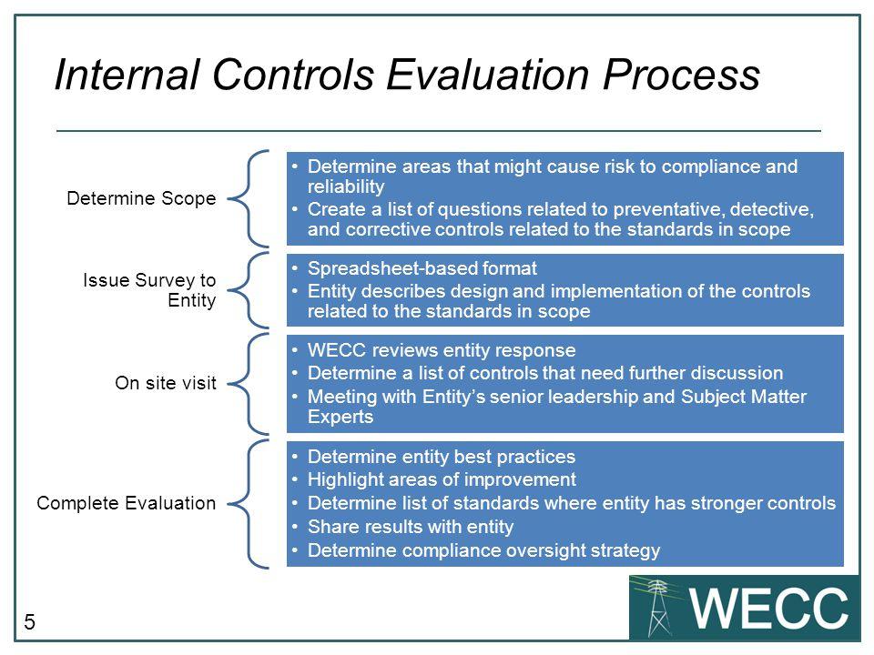 Internal Controls Evaluation Process