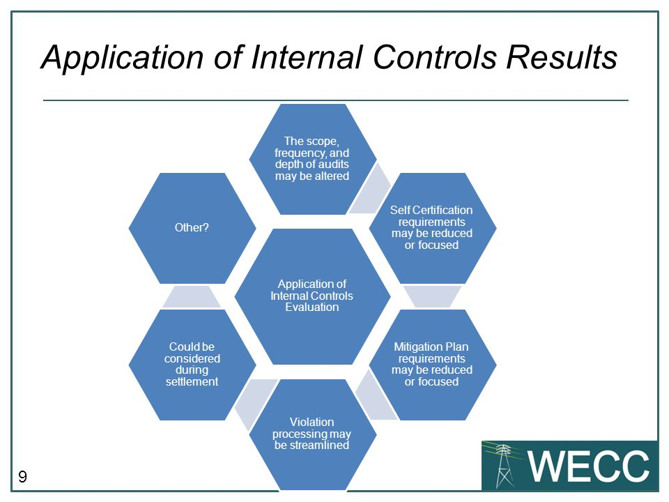 Application of Internal Controls Results