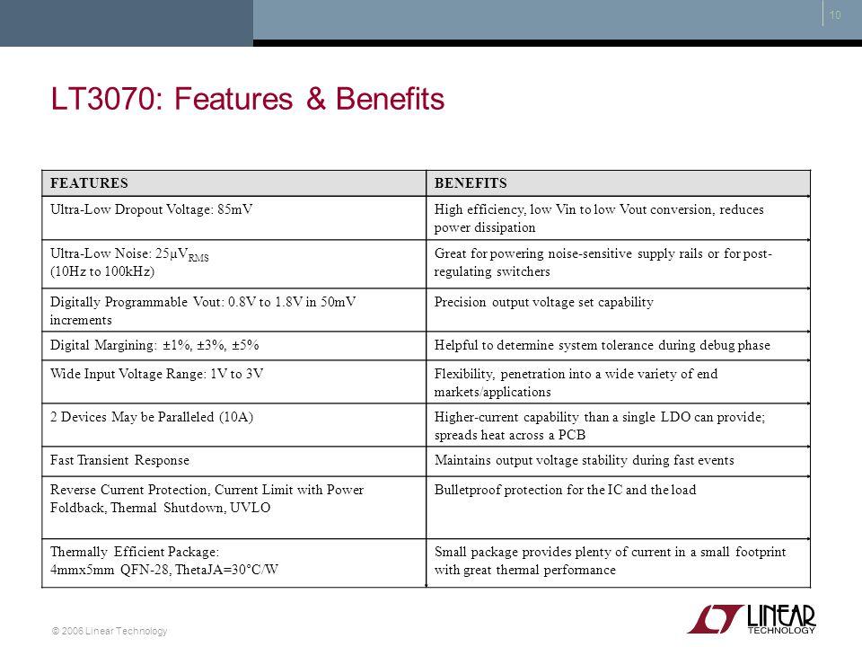 LT3070: Features & Benefits