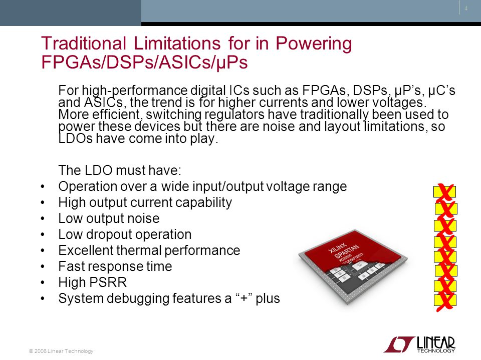 Traditional Limitations for in Powering FPGAs/DSPs/ASICs/µPs