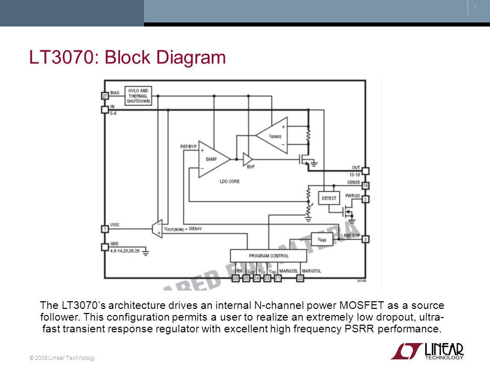 LT3070: Block Diagram